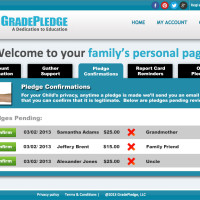 grade_pledge_tabs